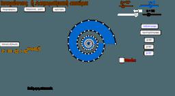 Ισογώνιος ή Λογαριθμική σπείρα