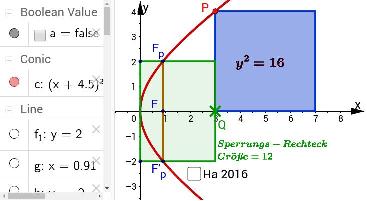 Das Ordinatenquadrat übersteigt an Fläche das Sperrungsrechteck.