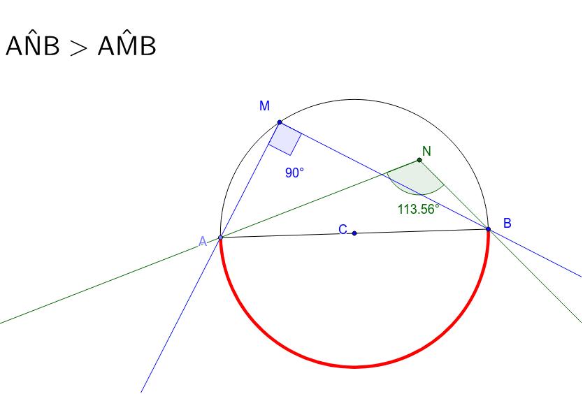 Mueve el punto M hasta sacarlo del círculo por la parte superior Presiona Intro para comenzar la actividad