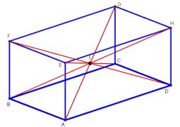 Diagonales du pavé droit