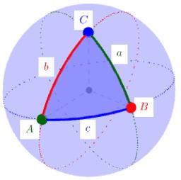 Les triangles sphériques