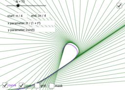 Parametric Rays