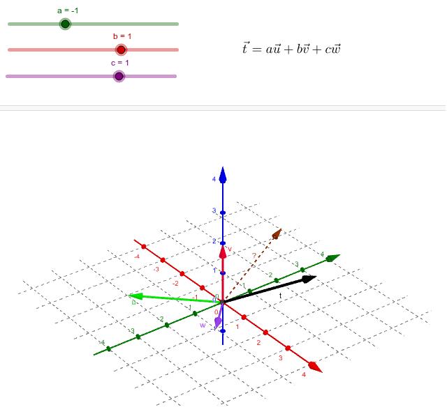 u=(-2, -2, 0), v=(0, 0, 2), w=(1, -1, 0), ? = (-1, 3, 1) Press Enter to start activity