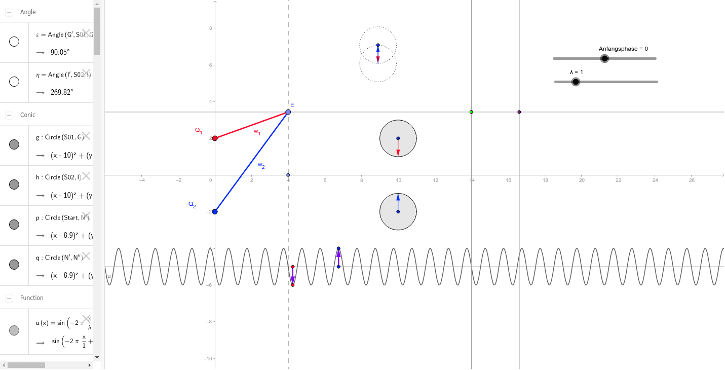 4-2-2 Zeiger-Auslenkung