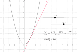 Hetkellinen nopeus eli derivaatan arvo eli siv