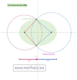 Tuinmancontructie voor ellips