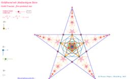 Goldfraktal mit fünfzackigem Stern (Konstruktionsschritte)