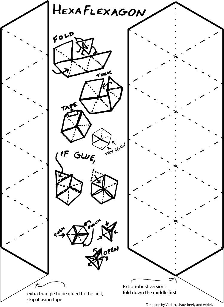 hexaflexagons \u2013 geogebra