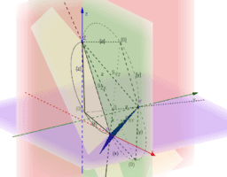 Axonometrie - sklápění půdorysny - 3D