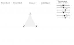 Merkwürdige Punkte im Dreieck mit Vektoren HUIS