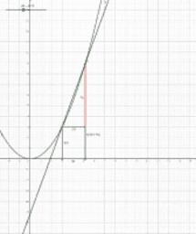 Steigungsdreieck Differenzenquotient