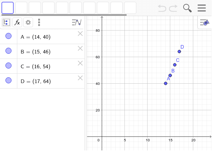The members in a band from the years 2014 - 2017 are graphed below. How many members would you expect to be in the band in 2020? The point (14, 40) indicates that in 2014 there were 40 people in the band. Use the geometric tools to help you estimate your  Press Enter to start activity