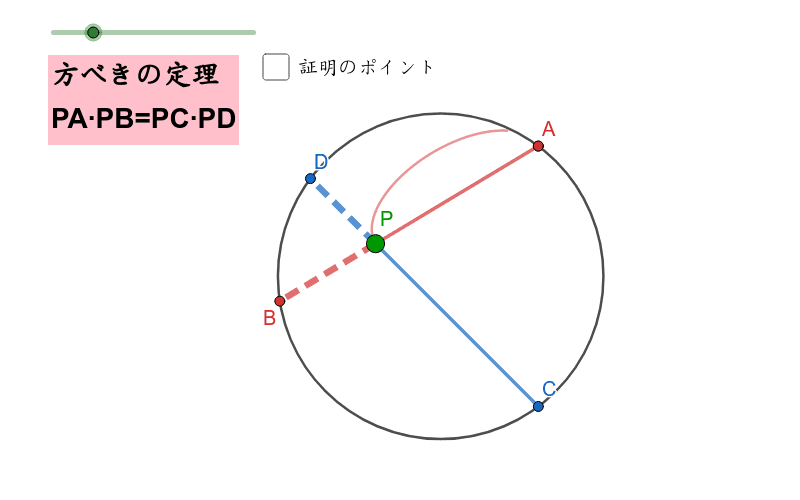 証明のポイントは「三角形の相似」