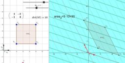 Trasformazioni lineari nel piano