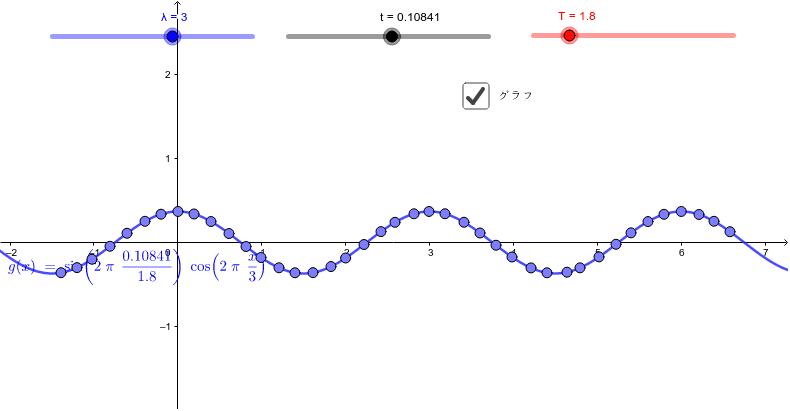 定在波ともいう。例えばギターの弦の動き。 ワークシートを始めるにはEnter キーを押してください。