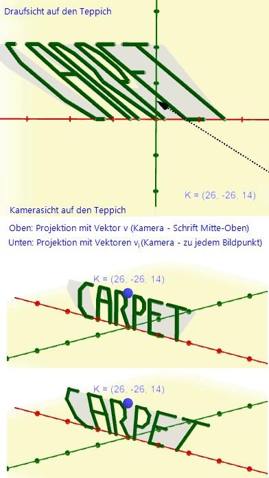 Verschiedene Blickwinkel auf den Teppich und Vergleich unterschiedlicher Projektionen