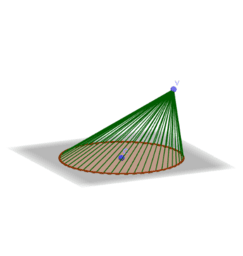 Skewed Cone: Does it have reflectional symmetry?