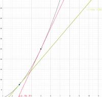 calculus part 2
