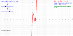 Funcions  polinòmiques de tercer grau