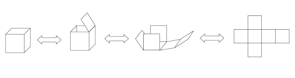 參考資料(Reference)  1:百變正方體