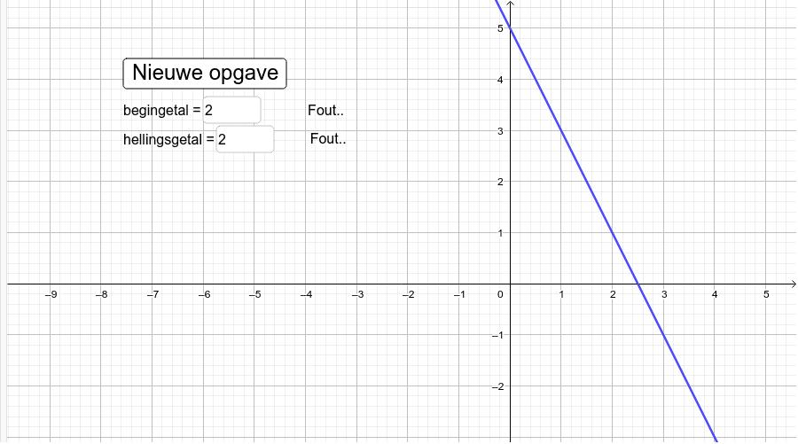 Oefening: geef steeds het begingetal en hellingsgetal van de grafiek. Als je vier opgaves achter elkaar kan maken zonder fouten, dan mag je verder gaan. Klik op Enter om de activiteit te starten