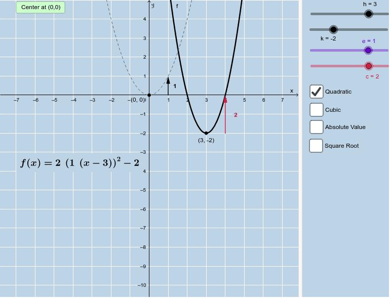 What do e and c do?