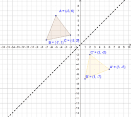 5.4 Reflection over the line y=x