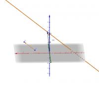 Ecuación vectorial de la Recta en el espacio