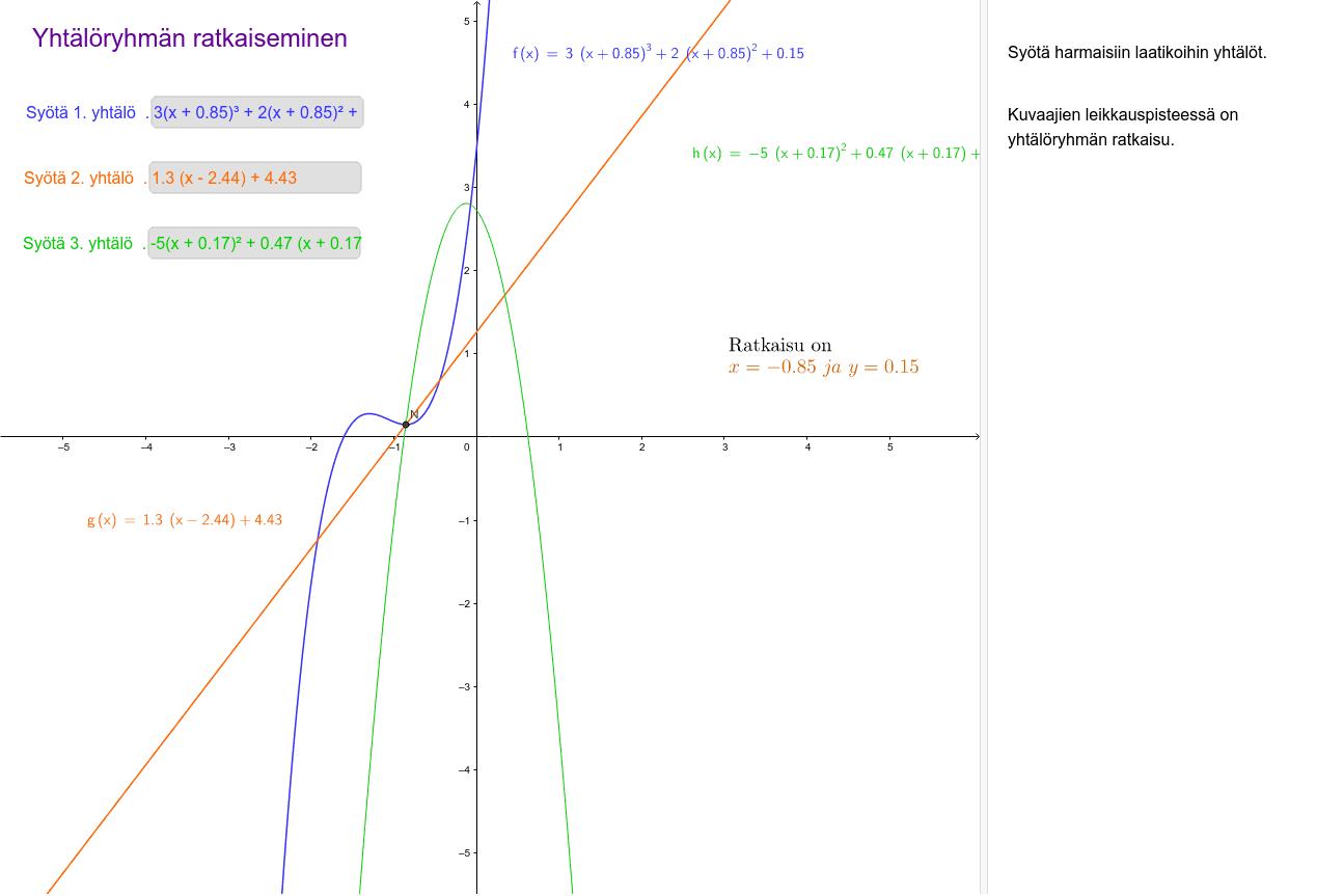 yhtälöryhmän ratkaisu