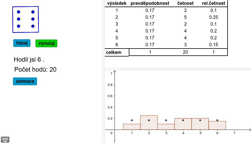 Porovnej relativní četnost s pravděpodobnostmi výsledků pro hod kostkou při zvyšujícím počtu hodů. Zahajte aktivitu stisknutím klávesy Enter