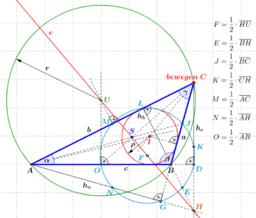 Stumpfwinkliges Dreieck mit den ausgezeichneten Punkten