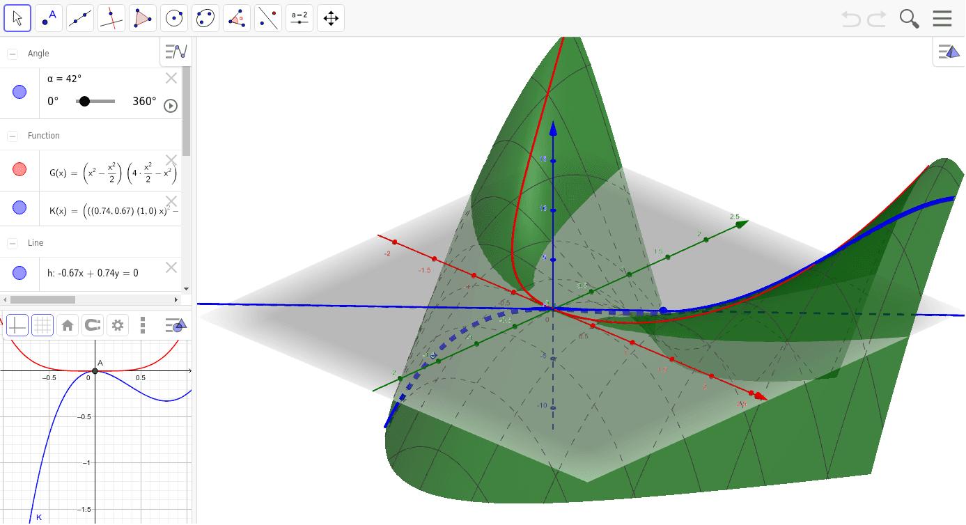 """Merk op dat de functie volgens elke mogelijke rechte een maximum bereikt in (0,0), maar toch laat de """"rode wandeling"""" zien dat het punt (0,0) ook een minimum kan zijn. (0,0) is dus geen echt extremum van de functie f. Klik op Enter om de activiteit te starten"""