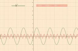 กราฟของฟังก์ชันตรีโกณมิติ