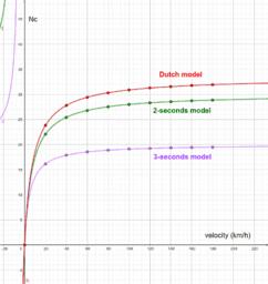 Nc_2_seconds_model