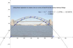 Modeling using Polynomial regression