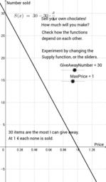 Economic optimization