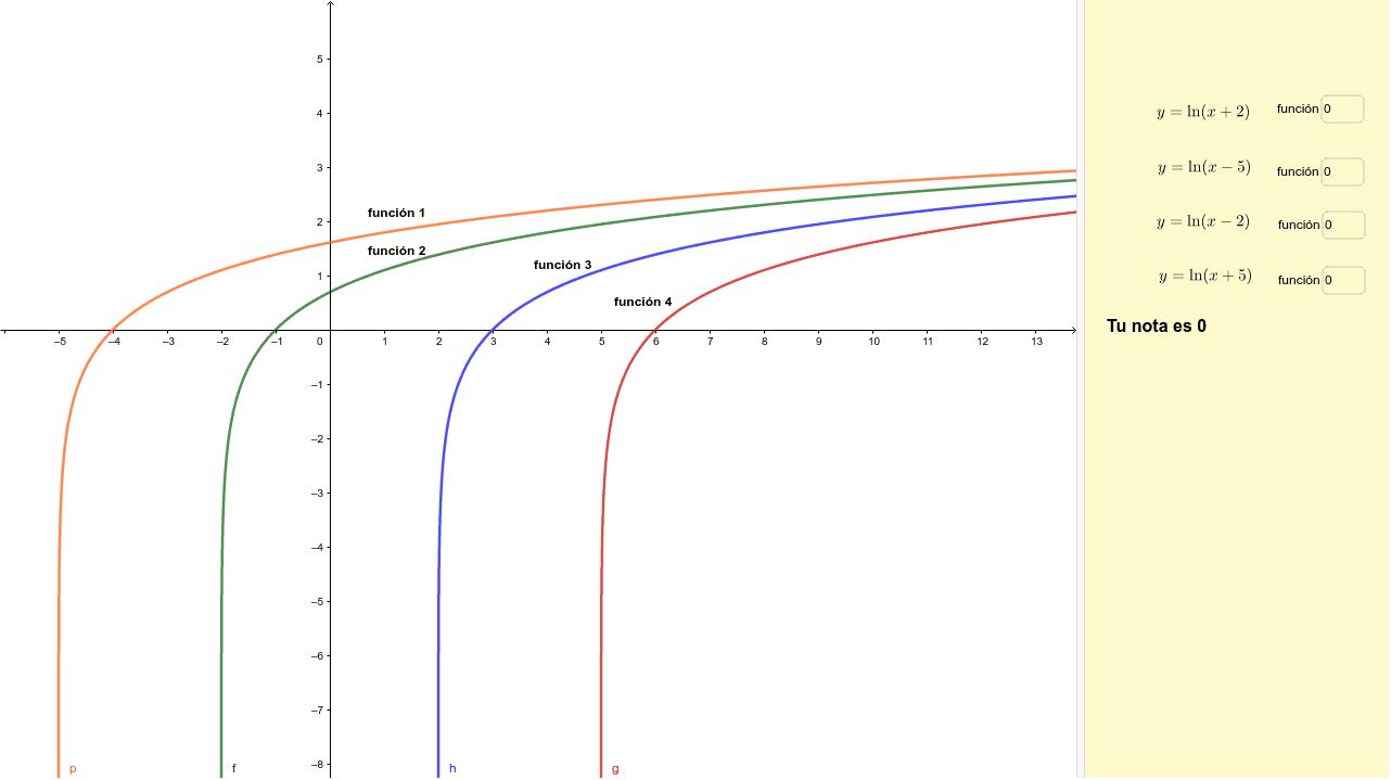Completen con el número de la función que corresponda. Por cada respuesta correcta se suman 10 puntos.