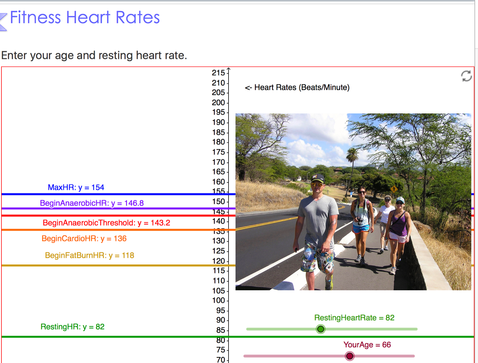 Fitness Heart Rates