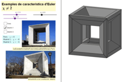 Exemples de característica d'Euler diferent de 2