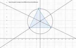 triangolo INSCRITTI ad una circonferenza