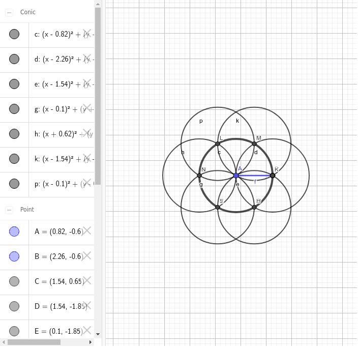 Figura no deformable 2 a partir de un segmento AB