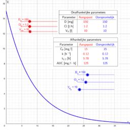 Natuurlijke logaritme - leerkrachtenversie