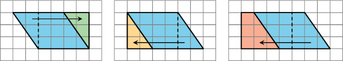 We can decompose and rearrange a parallelogram to form a rectangle. Here are three ways: