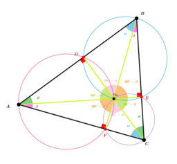 triangle et ensemble de points cocycliques avec l'orthocentre