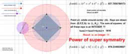 Power of super symmetry