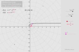 Gauss'sche Zahlenebene 4