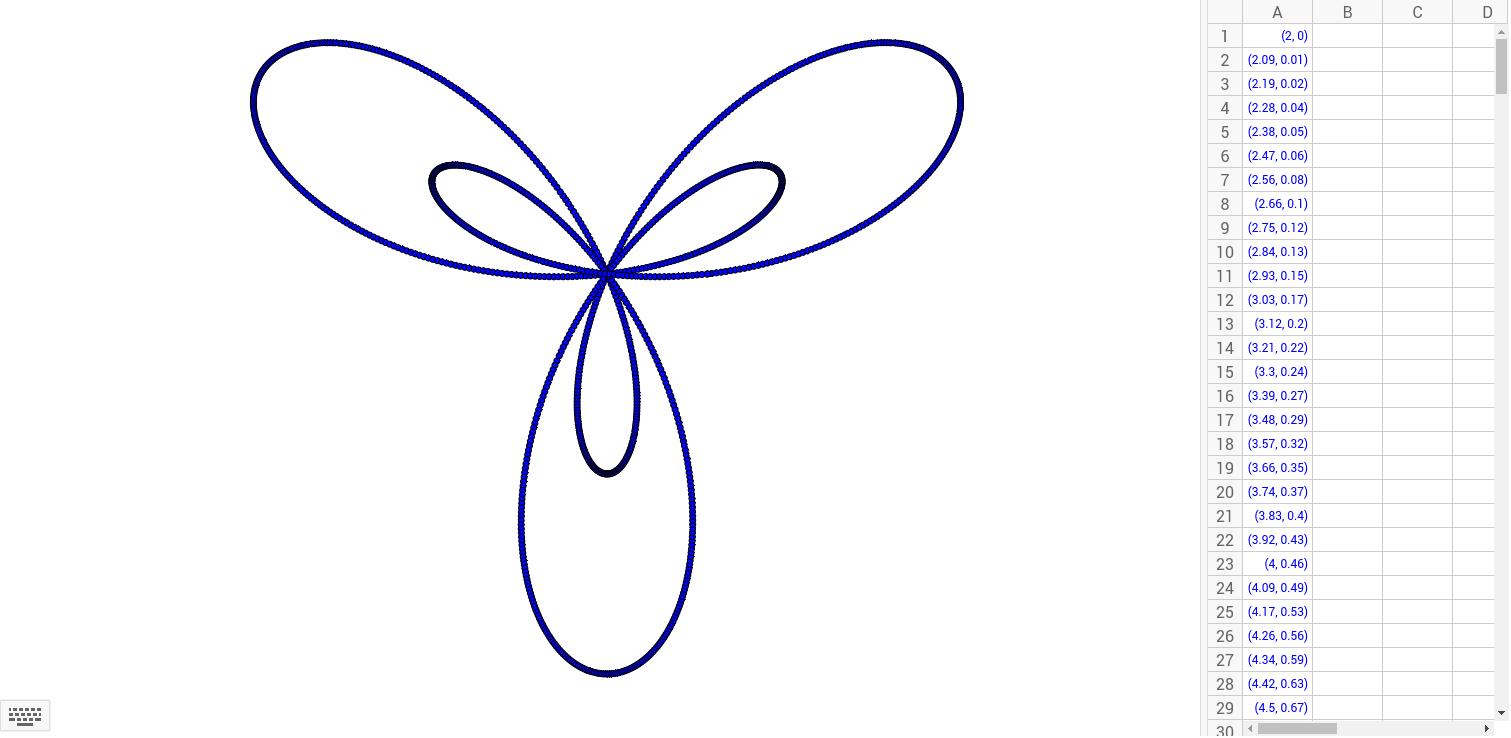 Circular Standing Wave Geogebra