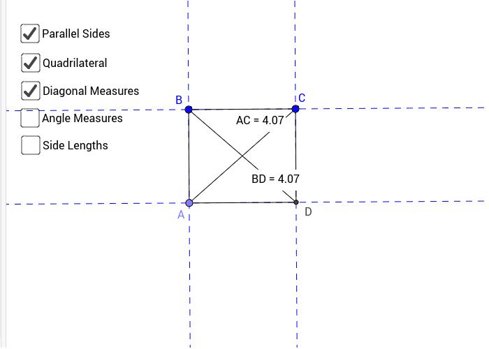 Figure #5: Parallelogram with Diagonals Congruent
