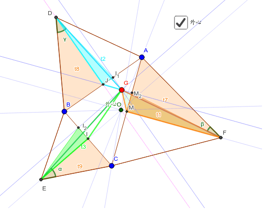 3つの三角形を等積変換してから、フェルマー三角形におけるピタゴラスの定理を使うと、 ワークシートを始めるにはEnter キーを押してください。