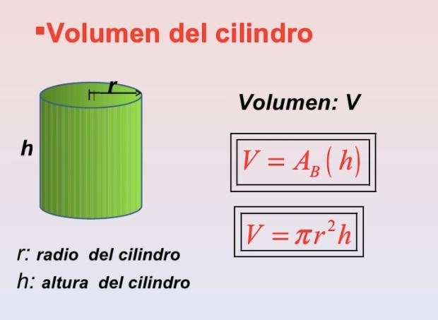 Cálculo De Volumen De Cilindros Geogebra